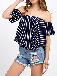 Women's Going out Casual/Daily Sexy Simple Spring Summer T-shirt,Solid Striped Boat Neck Short Sleeve Cotton Medium