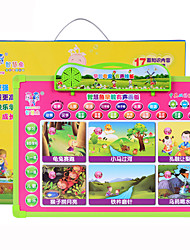 Educational Flash Cards Reading Toys 3-6 years old