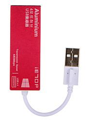IETOP 4 Ports USB 2.0 High Speed HUB Ultra Slim Pink/gray