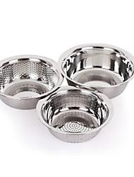 Alliage d'aluminium Cuisine Organisation