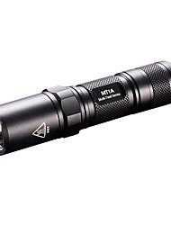 Lanterne LED LED 140 Lumeni 4.0 Mod Cree AA Rezistent la Impact Dimensiune Compactă Foarte luminos Tactic Camping/Cățărare/Speologie