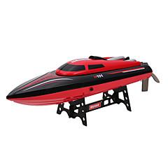 WL Toys H101 Speedboat ABS 4 Kanały 25 KM / H RTR