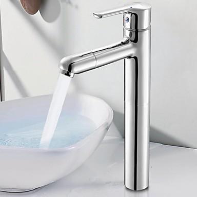 Vattenutkastare varmt och kallt