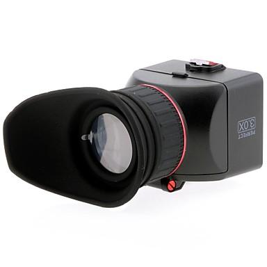 Cran lcd viseur pour canon eos nikon olympus for Ecran appareil photo canon