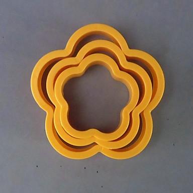 Herramientas de cocina amarillo no personalizado 2292293 for Herramientas de cocina
