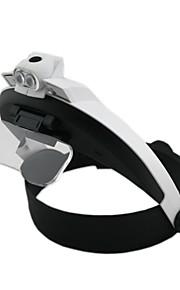 En ny Head-Mounted Læselampe forstørrelsesglas LYGTE Tandlæger forstørrelsesglas Product Inspection