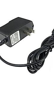 os typen hjem oplader AC-adapter strømforsyning til Nintendo Wii U gamepad