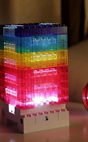 Lampes de bureau - Moderne/Contemporain / Traditionnel/Classique / Rustique/Campagnard / Nouveauté - PVC - LED