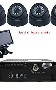 CAR DVD - 2 MP CMOS - 1600 x 1200 - Video ud