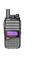 Draagbaar / Voertuigmontage KG-UVD1P Noodgevallen Alarm / Spraakverzoek / Dubbel scherm