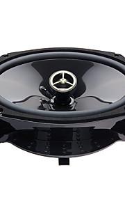 EDIFIER G694A 6 inch Passive 2-way Speaker 2 pcs Designed for Toyota REIZ(MARK) Camery