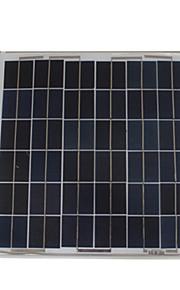 Grun-20 solpanel batterioplader til udendørs 20w 17.5v