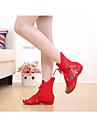 Damă Pantofi Flați Primăvară Confortabili Pânză PU Casual