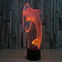 0.5ワットRGB調光可能な夜の光5VのV腹筋